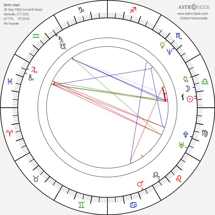 Roger Bart - Astrology Natal Birth Chart