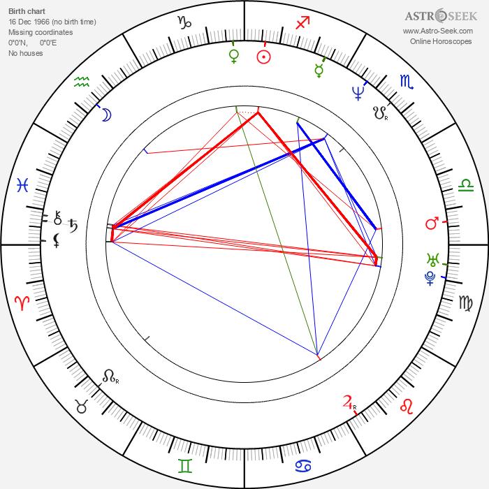Roger Brown - Astrology Natal Birth Chart