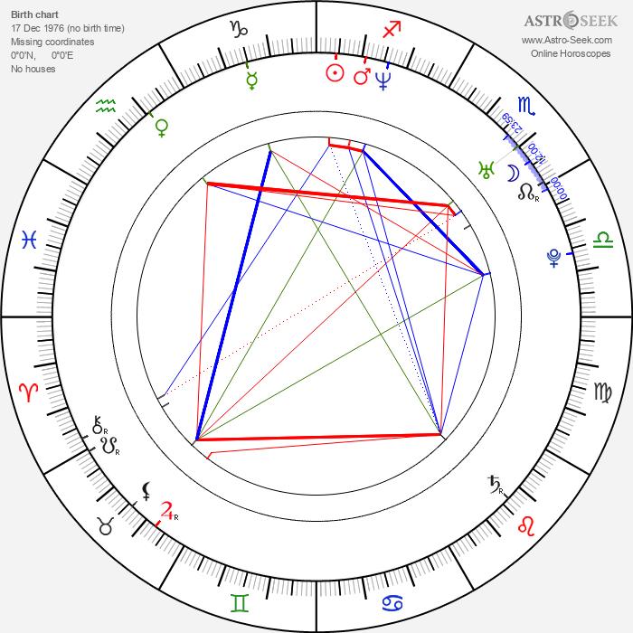Roger Casamajor - Astrology Natal Birth Chart