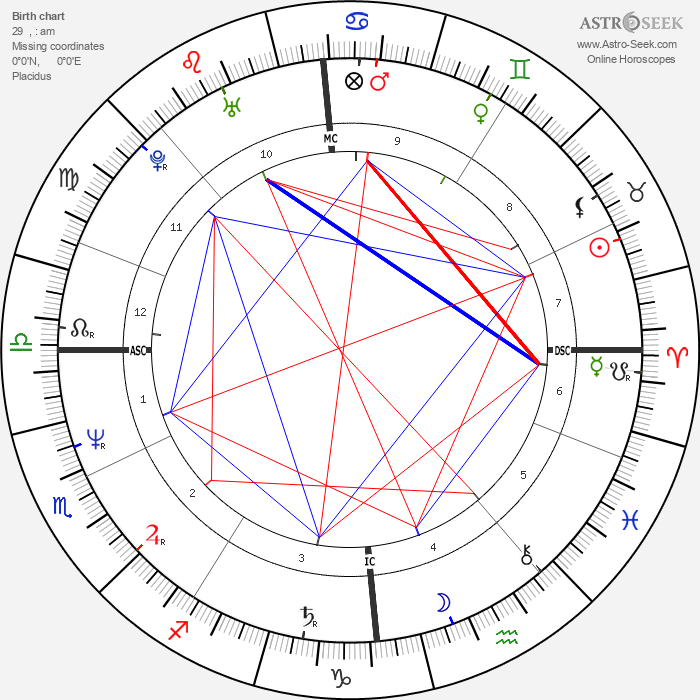 Roger Eno - Astrology Natal Birth Chart