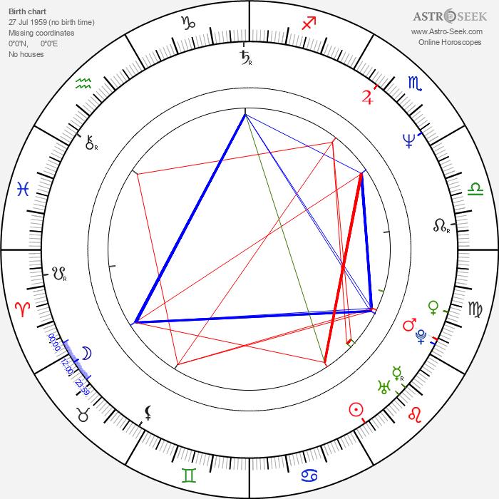 Roger Guenveur Smith - Astrology Natal Birth Chart
