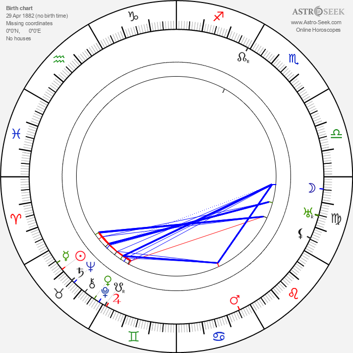 Roger Karl - Astrology Natal Birth Chart
