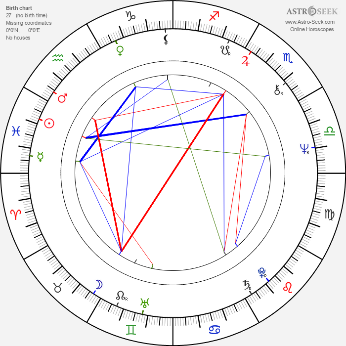 Roger Pratt - Astrology Natal Birth Chart