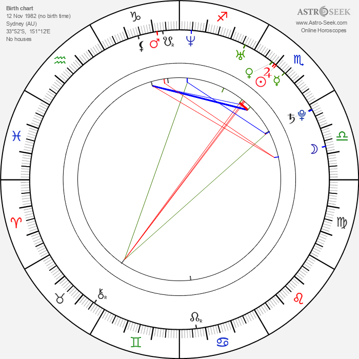 Roger Sciberras - Astrology Natal Birth Chart