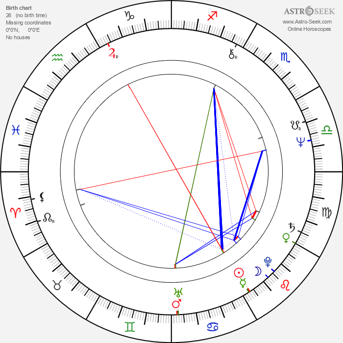 Roger Taylor - Astrology Natal Birth Chart