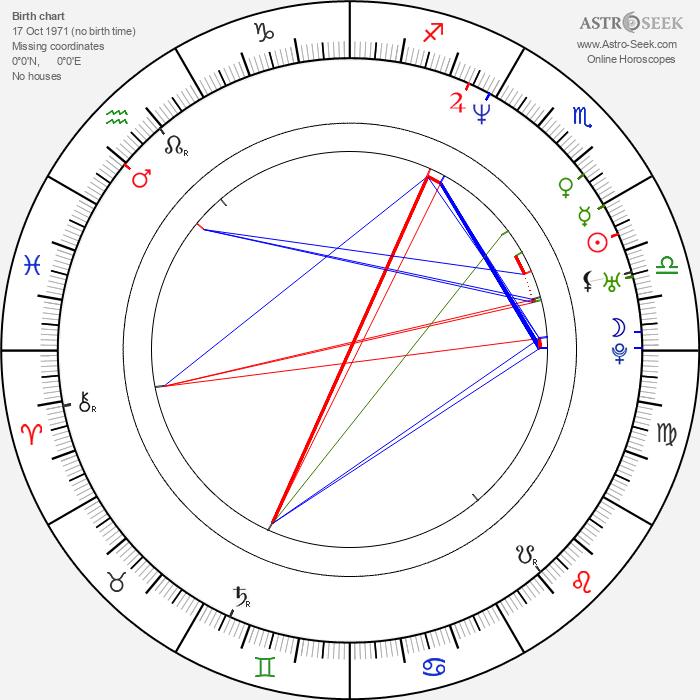 Roger Tilling - Astrology Natal Birth Chart