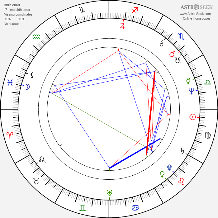 Roger Watkins - Astrology Natal Birth Chart