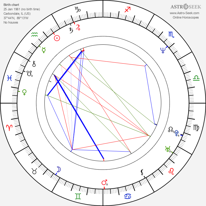 Roger Yuan - Astrology Natal Birth Chart