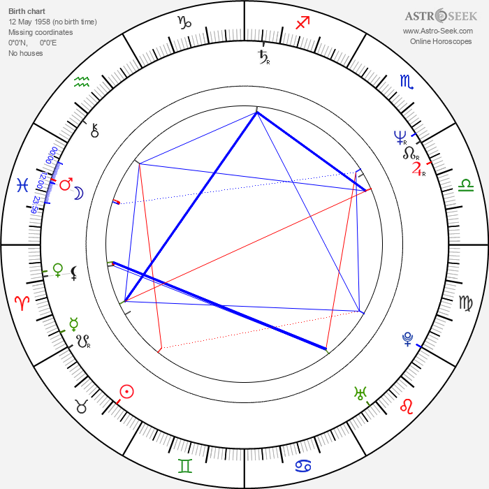 Rogério Jacques - Astrology Natal Birth Chart