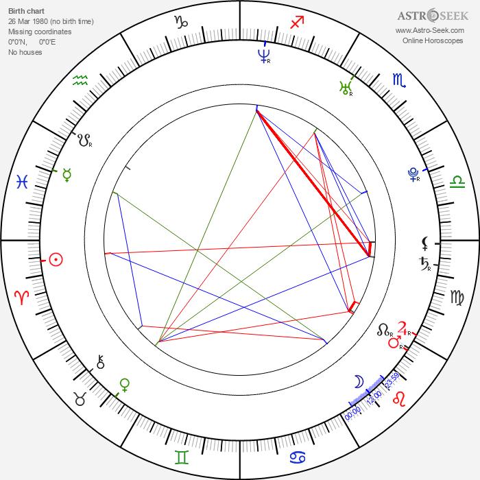 Rogerio Tarciso Pereira Melinho - Astrology Natal Birth Chart