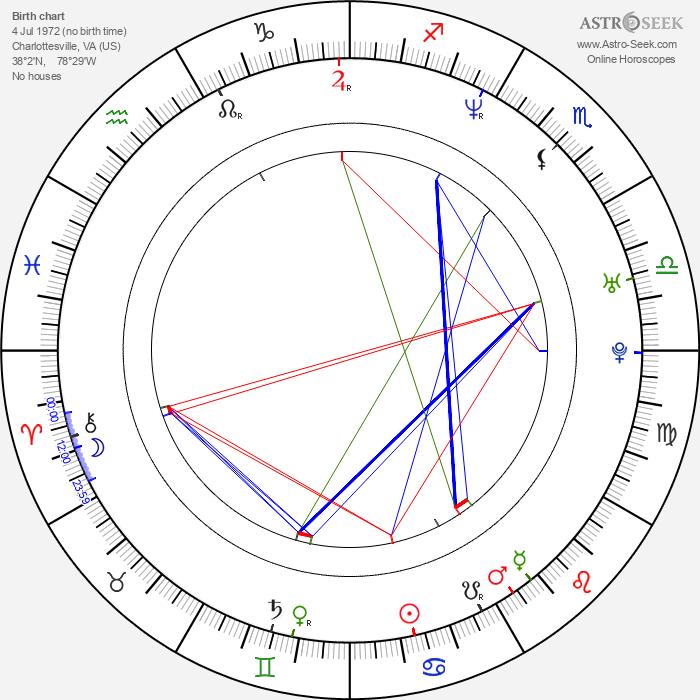 Rogue - Astrology Natal Birth Chart