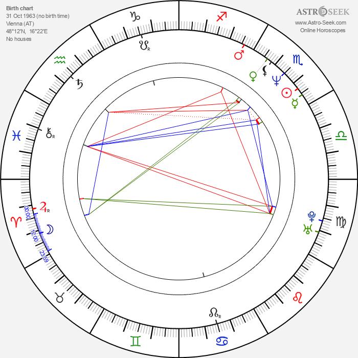 Roland Düringer - Astrology Natal Birth Chart