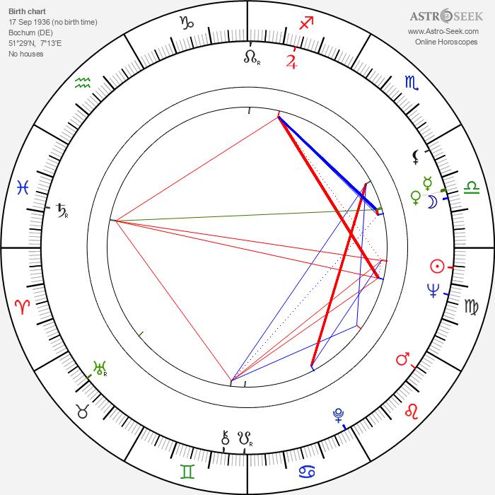 Roland Hermann - Astrology Natal Birth Chart