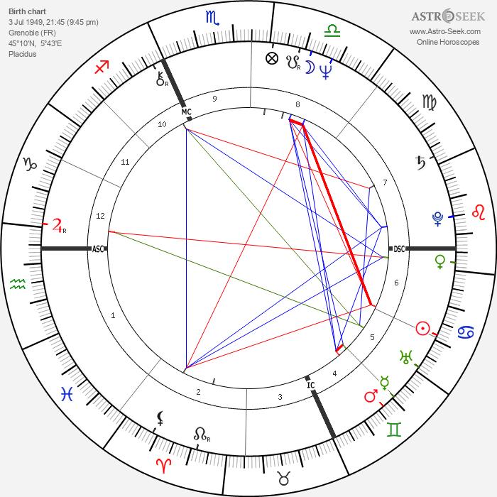 Roland Jan Magdane - Astrology Natal Birth Chart