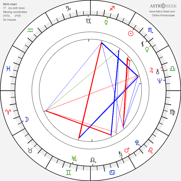Roland Joffé - Astrology Natal Birth Chart
