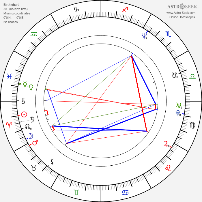 Roland Kickinger - Astrology Natal Birth Chart
