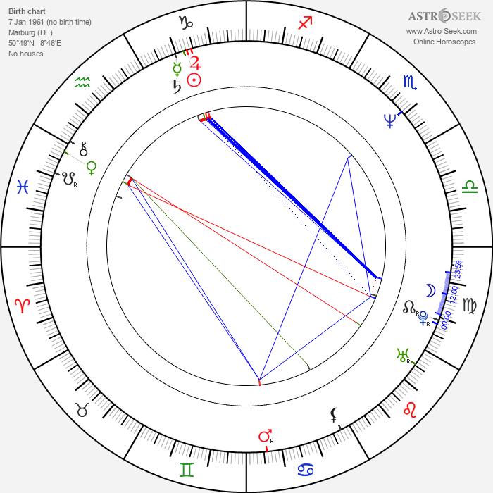 Roland Suso Richter - Astrology Natal Birth Chart