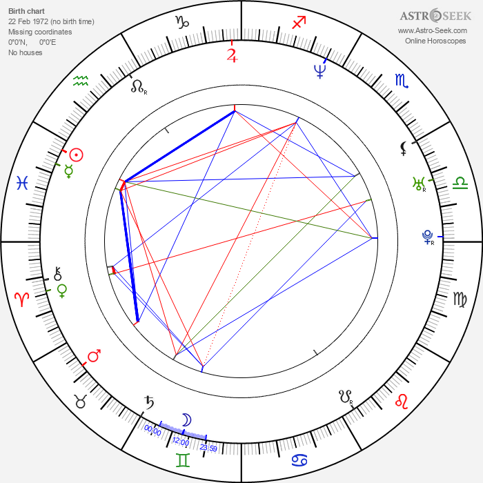 Rolando Villazón - Astrology Natal Birth Chart
