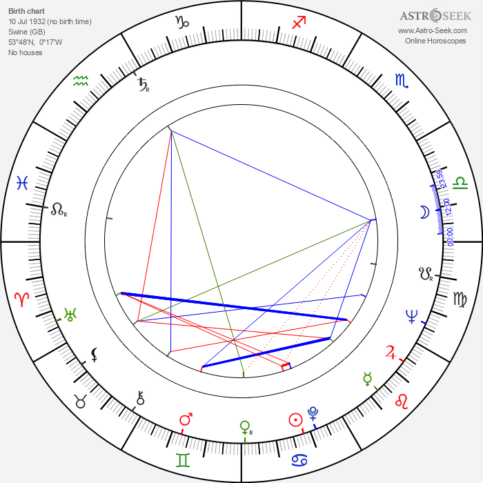 Rolf Jülich - Astrology Natal Birth Chart