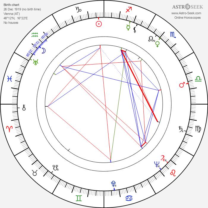 Rolf Olsen - Astrology Natal Birth Chart