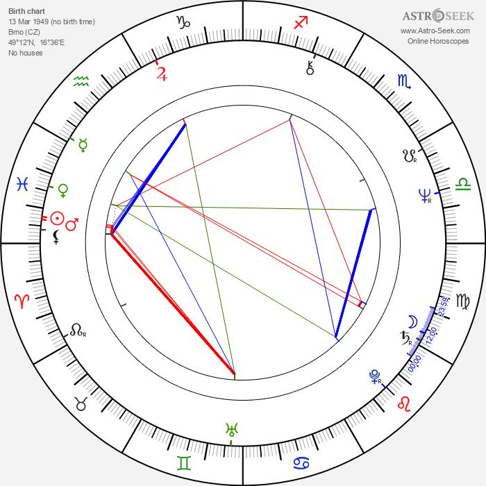 Rom Kostřica - Astrology Natal Birth Chart
