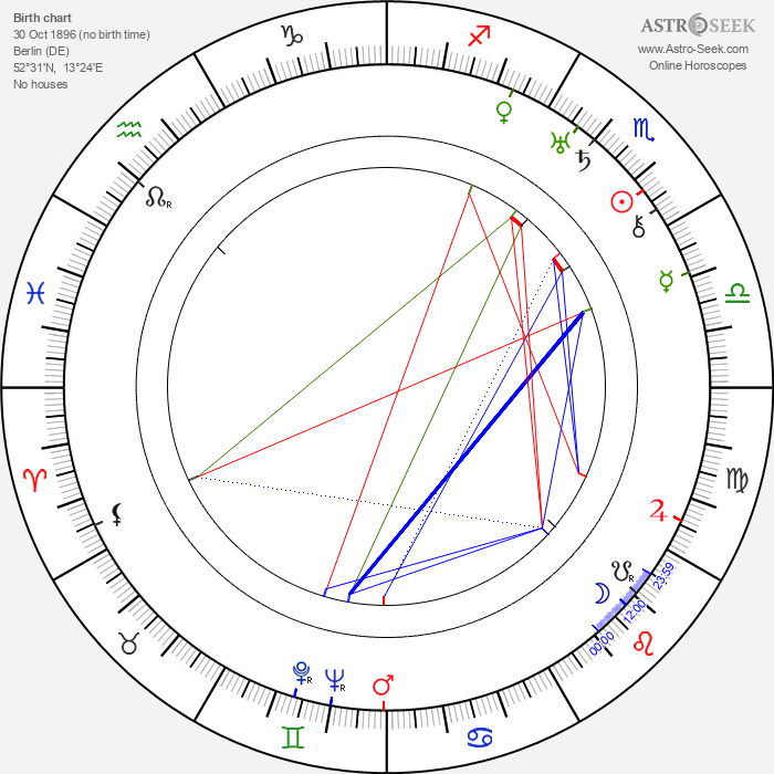 Roma Bahn - Astrology Natal Birth Chart