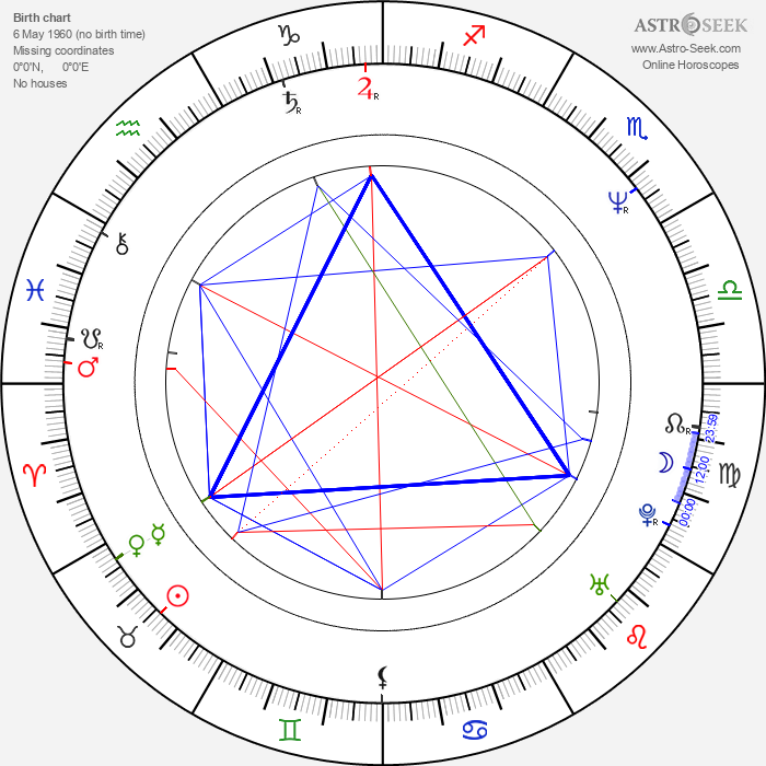 Roma Downey - Astrology Natal Birth Chart