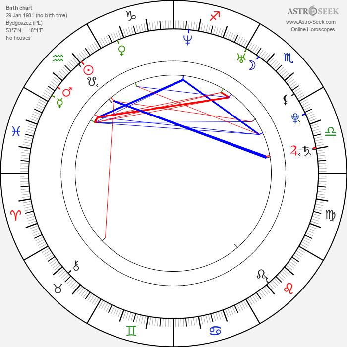 Roma Gasiorowska - Astrology Natal Birth Chart