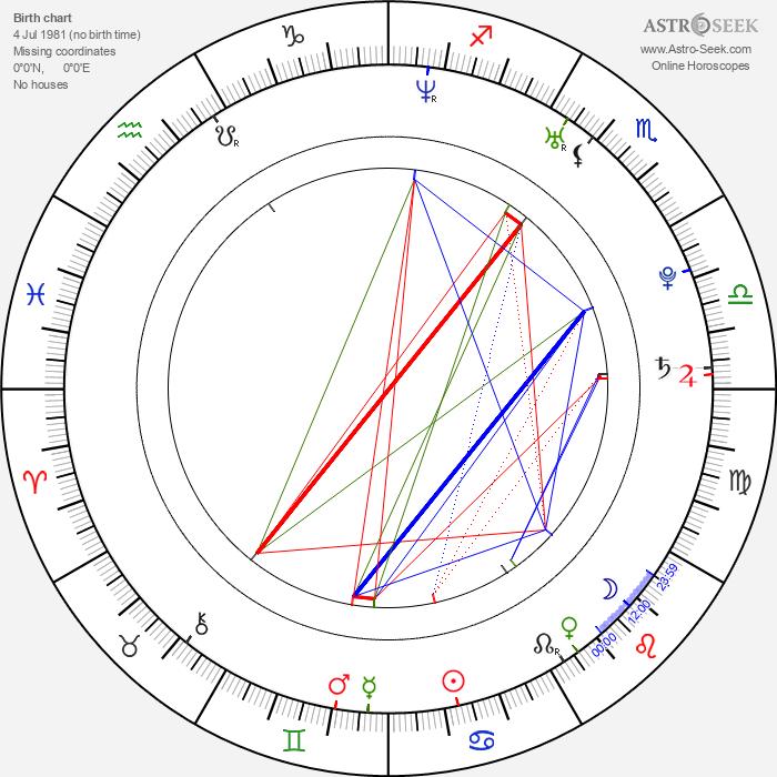 Romain Gavras - Astrology Natal Birth Chart