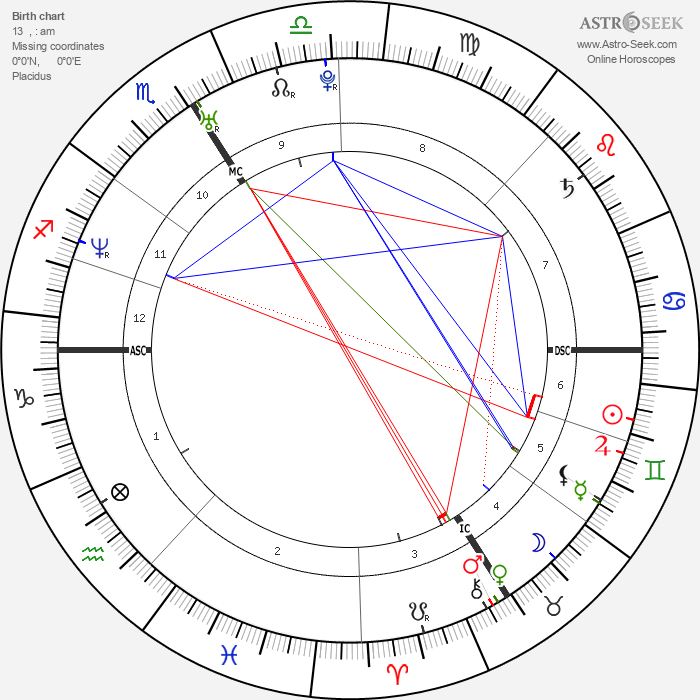 Romain Mesnil - Astrology Natal Birth Chart