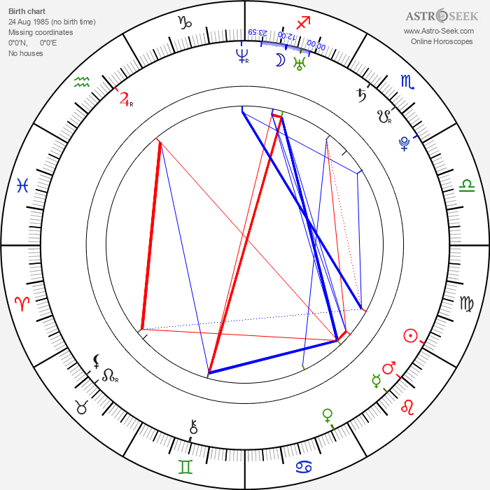 Roman Birkuš - Astrology Natal Birth Chart