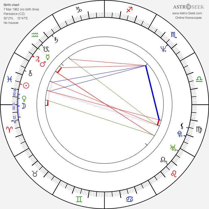Roman Čada - Astrology Natal Birth Chart