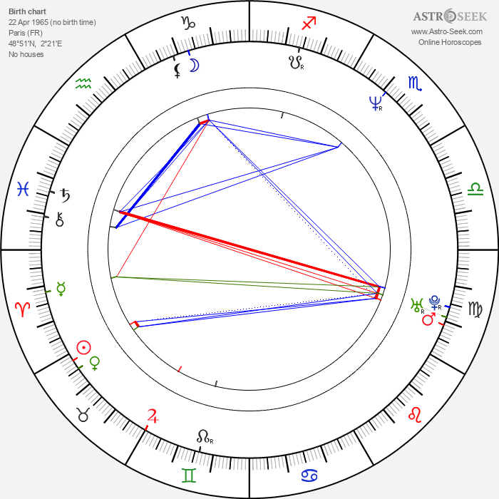 Roman Coppola - Astrology Natal Birth Chart