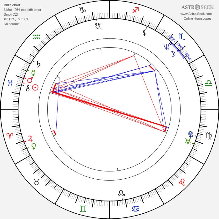 Roman Horký - Astrology Natal Birth Chart