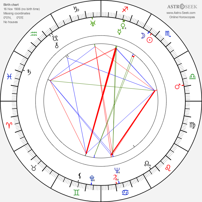 Roman Karmen - Astrology Natal Birth Chart
