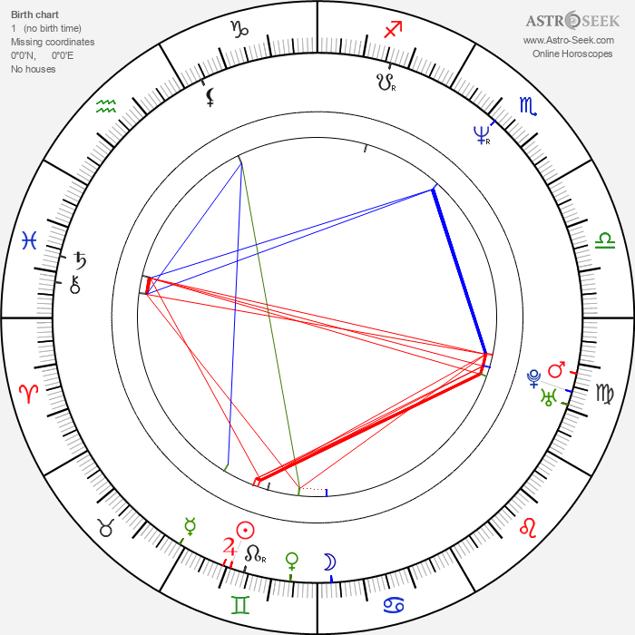 Roman Luknár - Astrology Natal Birth Chart