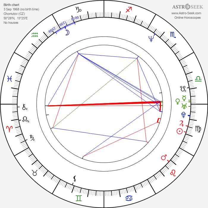 Roman Němec - Astrology Natal Birth Chart
