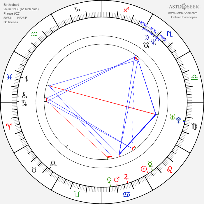 Roman Ondráček - Astrology Natal Birth Chart