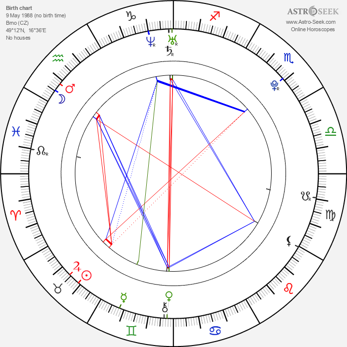 Romana Hejdová - Astrology Natal Birth Chart