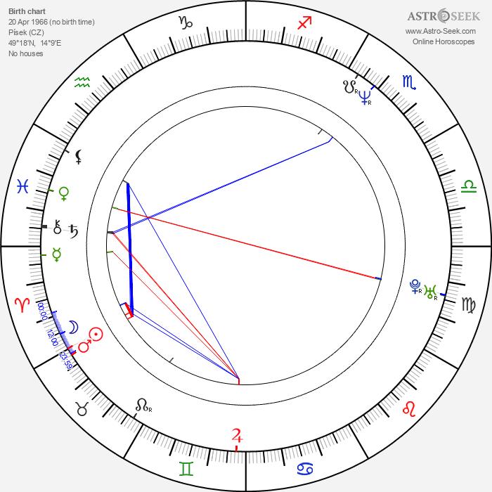 Romana Julinová - Astrology Natal Birth Chart