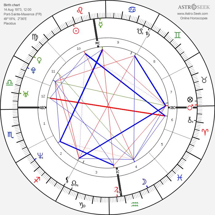 Romane Bohringer - Astrology Natal Birth Chart
