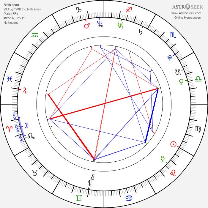 Romaric Perche - Astrology Natal Birth Chart
