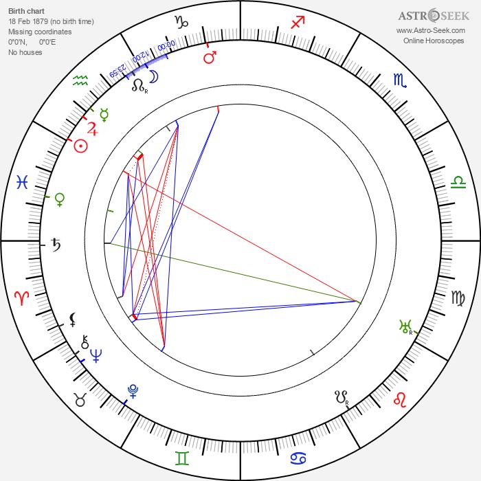 Romeo Bosetti - Astrology Natal Birth Chart