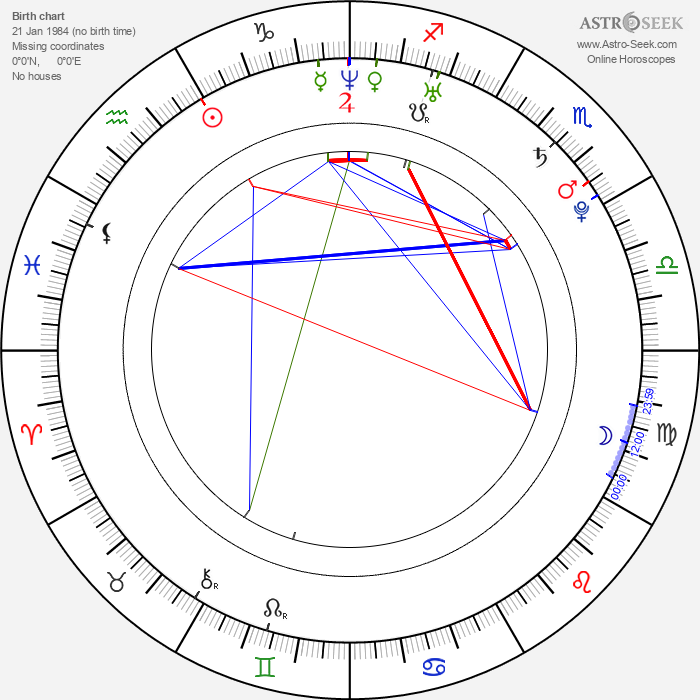 Romi Aboulafia - Astrology Natal Birth Chart