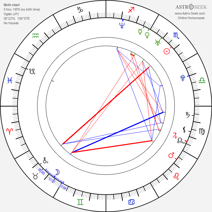 Romi Dames - Astrology Natal Birth Chart