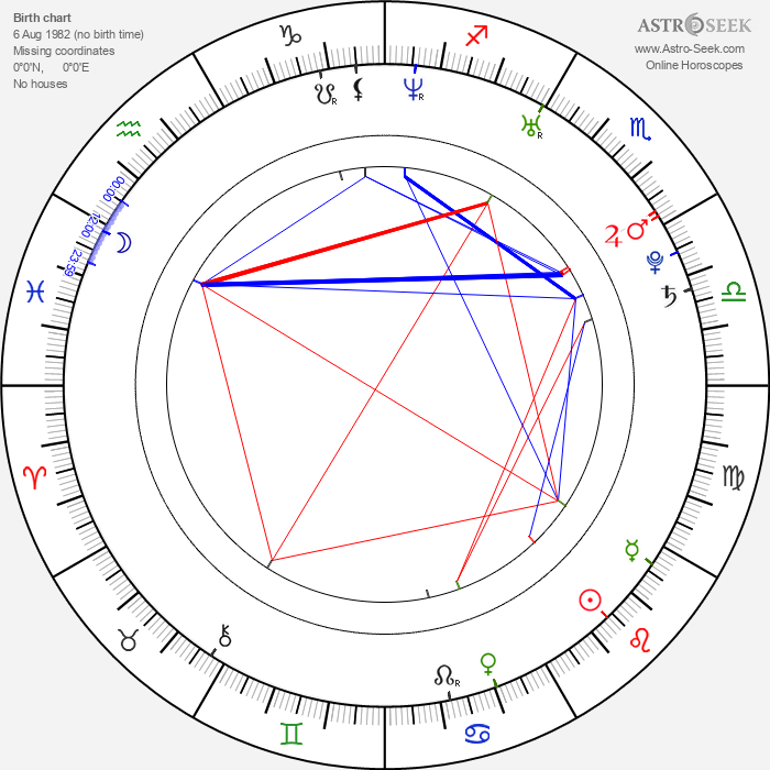 Romola Garai - Astrology Natal Birth Chart