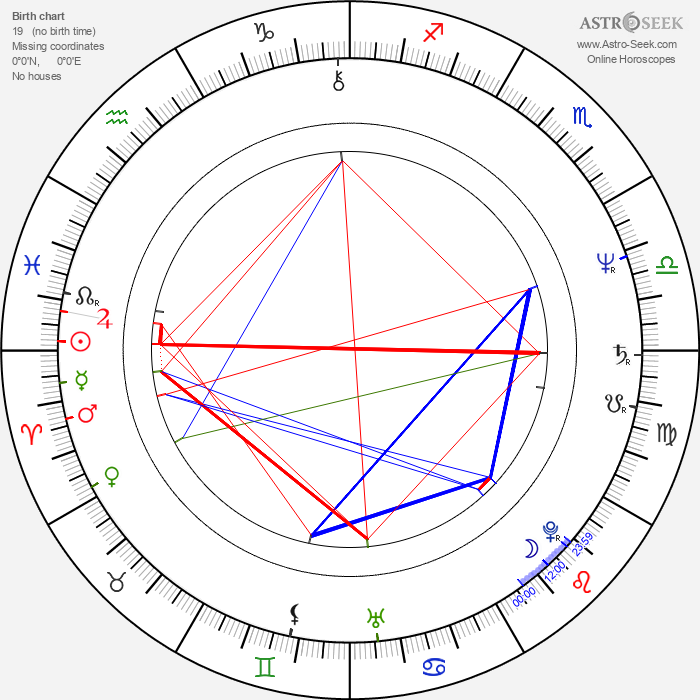 Ron Clinton Smith - Astrology Natal Birth Chart