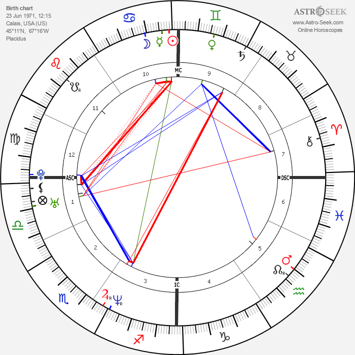 Ron Corning - Astrology Natal Birth Chart