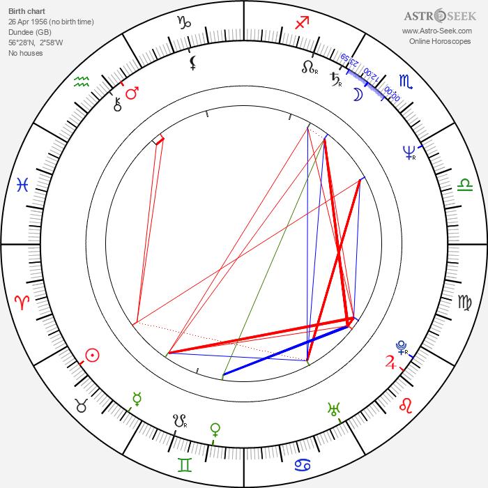 Ron Donachie - Astrology Natal Birth Chart