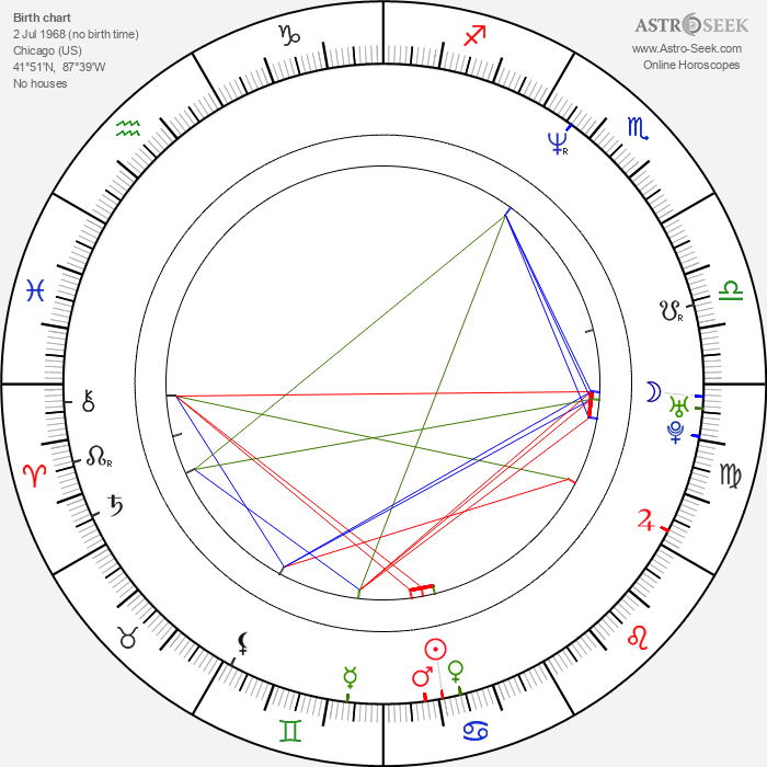 Ron Goldman - Astrology Natal Birth Chart